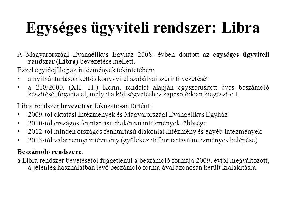 Egységes ügyviteli rendszer: Libra A Magyarországi Evangélikus Egyház 2008. évben döntött az egységes ügyviteli rendszer (Libra) bevezetése mellett. E
