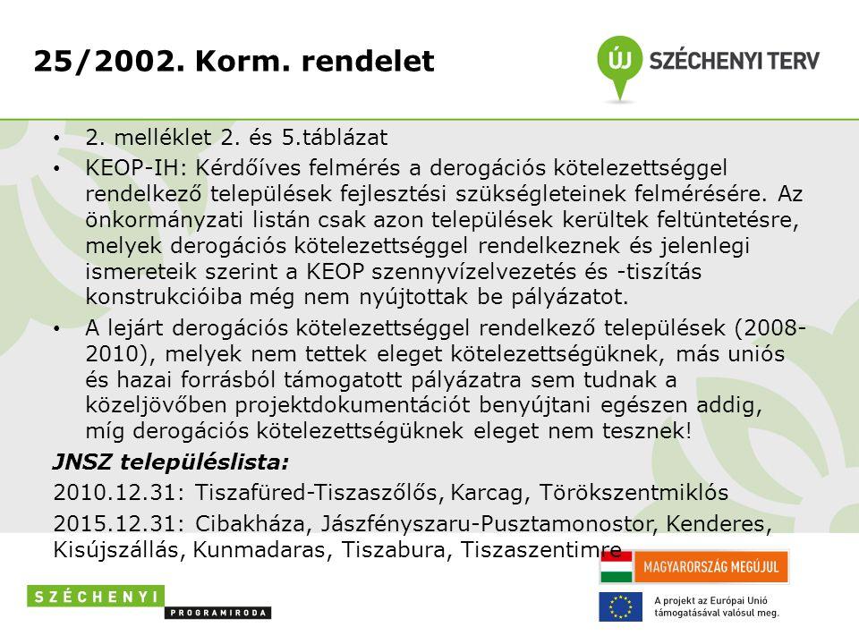 25/2002. Korm. rendelet • 2. melléklet 2. és 5.táblázat • KEOP-IH: Kérdőíves felmérés a derogációs kötelezettséggel rendelkező települések fejlesztési