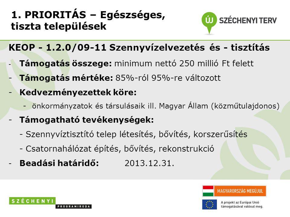 1. PRIORITÁS – Egészséges, tiszta települések KEOP - 1.2.0/09-11 Szennyvízelvezetés és - tisztítás - Támogatás összege: minimum nettó 250 millió Ft fe