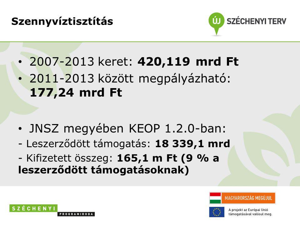 Szennyvíztisztítás • 2007-2013 keret: 420,119 mrd Ft • 2011-2013 között megpályázható: 177,24 mrd Ft • JNSZ megyében KEOP 1.2.0-ban: - Leszerződött tá