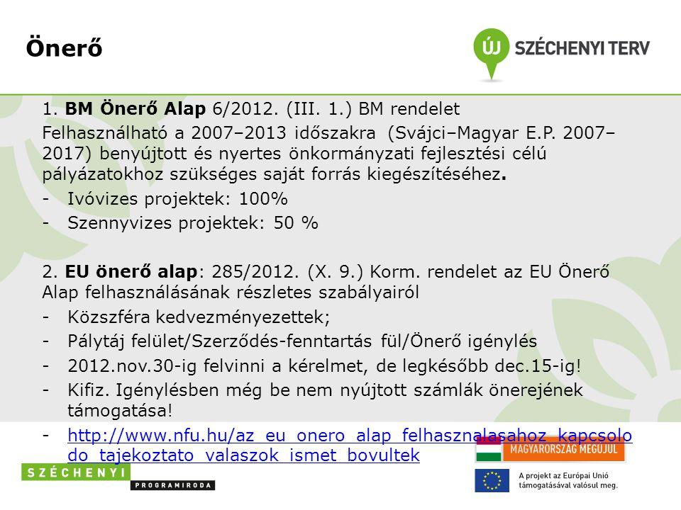 Önerő 1. BM Önerő Alap 6/2012. (III. 1.) BM rendelet Felhasználható a 2007–2013 időszakra (Svájci–Magyar E.P. 2007– 2017) benyújtott és nyertes önkorm