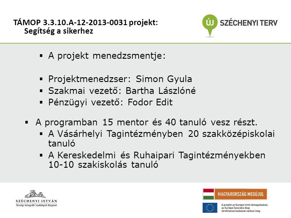 A projekt menedzsmentje:  Projektmenedzser: Simon Gyula  Szakmai vezető: Bartha Lászlóné  Pénzügyi vezető: Fodor Edit  A programban 15 mentor és 40 tanuló vesz részt.