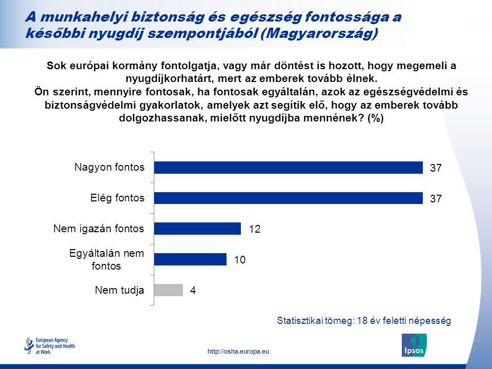 19 http://osha.europa.eu Statisztikai tömeg: 18 év feletti népesség A munkahelyi biztonság és egészség fontossága a későbbi nyugdíj szempontjából (Magyarország) Sok európai kormány fontolgatja, vagy már döntést is hozott, hogy megemeli a nyugdíjkorhatárt, mert az emberek tovább élnek.