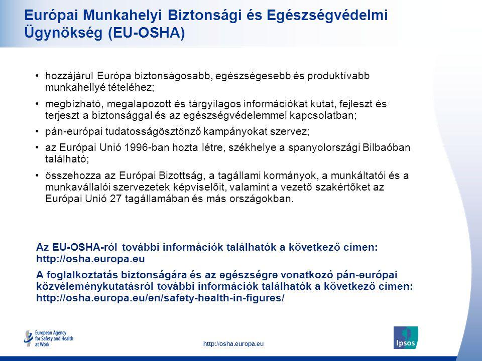 36 http://osha.europa.eu Európai Munkahelyi Biztonsági és Egészségvédelmi Ügynökség (EU-OSHA) •hozzájárul Európa biztonságosabb, egészségesebb és produktívabb munkahellyé tételéhez; •megbízható, megalapozott és tárgyilagos információkat kutat, fejleszt és terjeszt a biztonsággal és az egészségvédelemmel kapcsolatban; •pán-európai tudatosságösztönző kampányokat szervez; •az Európai Unió 1996-ban hozta létre, székhelye a spanyolországi Bilbaóban található; •összehozza az Európai Bizottság, a tagállami kormányok, a munkáltatói és a munkavállalói szervezetek képviselőit, valamint a vezető szakértőket az Európai Unió 27 tagállamában és más országokban.