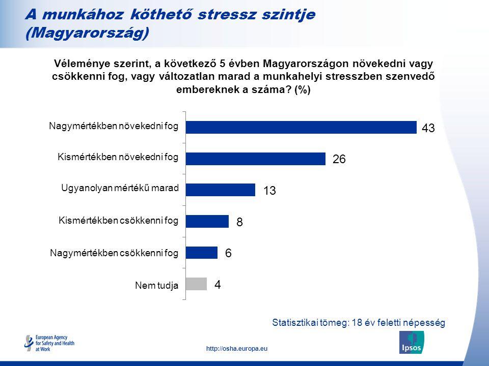 7 http://osha.europa.eu Statisztikai tömeg: 18 év feletti népesség A munkához köthető stressz szintje (Magyarország) Véleménye szerint, a következő 5 évben Magyarországon növekedni vagy csökkenni fog, vagy változatlan marad a munkahelyi stresszben szenvedő embereknek a száma.