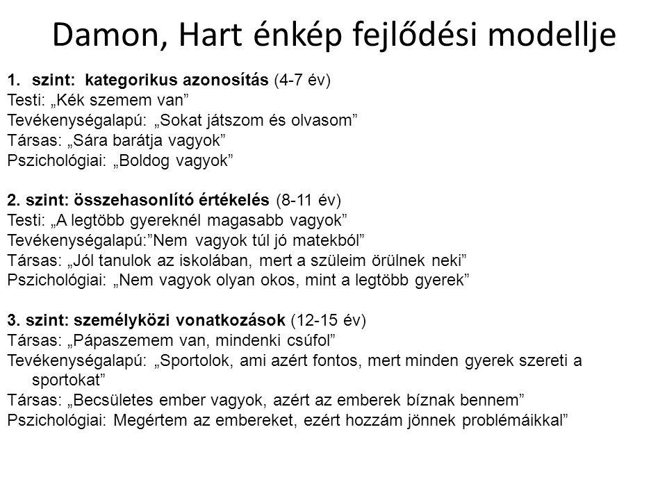 """Damon, Hart énkép fejlődési modellje 1.szint: kategorikus azonosítás (4-7 év) Testi: """"Kék szemem van Tevékenységalapú: """"Sokat játszom és olvasom Társas: """"Sára barátja vagyok Pszichológiai: """"Boldog vagyok 2."""