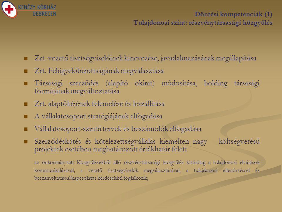 Döntési kompetenciák (1) Tulajdonosi szint: részvénytársasági közgyűlés   Zrt.