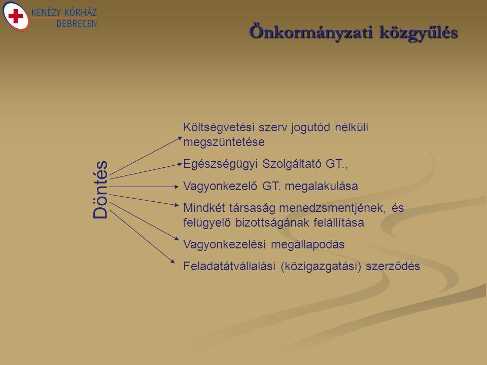 Önkormányzati közgyűlés Döntés Költségvetési szerv jogutód nélküli megszüntetése Egészségügyi Szolgáltató GT., Vagyonkezelő GT.