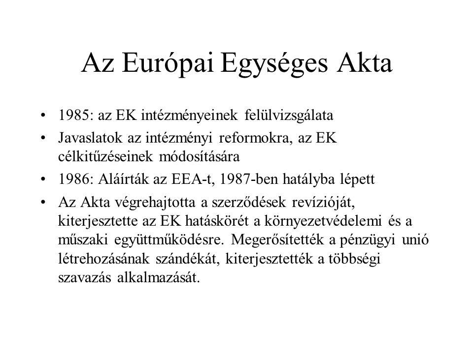 Az Európai Egységes Akta •1985: az EK intézményeinek felülvizsgálata •Javaslatok az intézményi reformokra, az EK célkitűzéseinek módosítására •1986: A