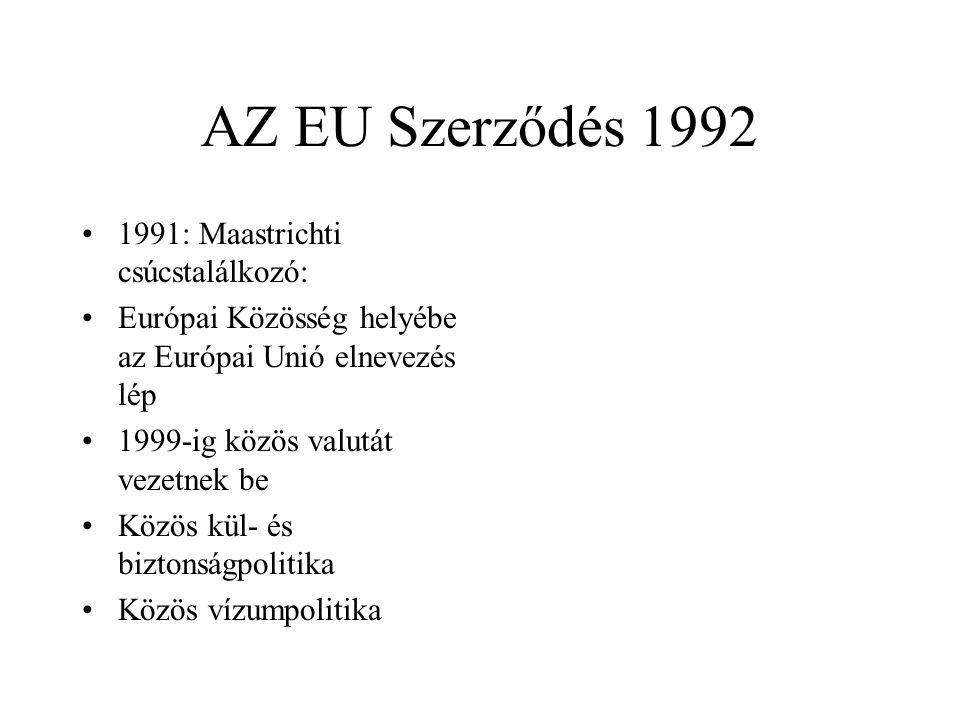 AZ EU Szerződés 1992 •1991: Maastrichti csúcstalálkozó: •Európai Közösség helyébe az Európai Unió elnevezés lép •1999-ig közös valutát vezetnek be •Kö