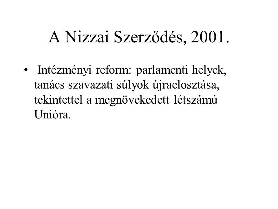 A Nizzai Szerződés, 2001. • Intézményi reform: parlamenti helyek, tanács szavazati súlyok újraelosztása, tekintettel a megnövekedett létszámú Unióra.