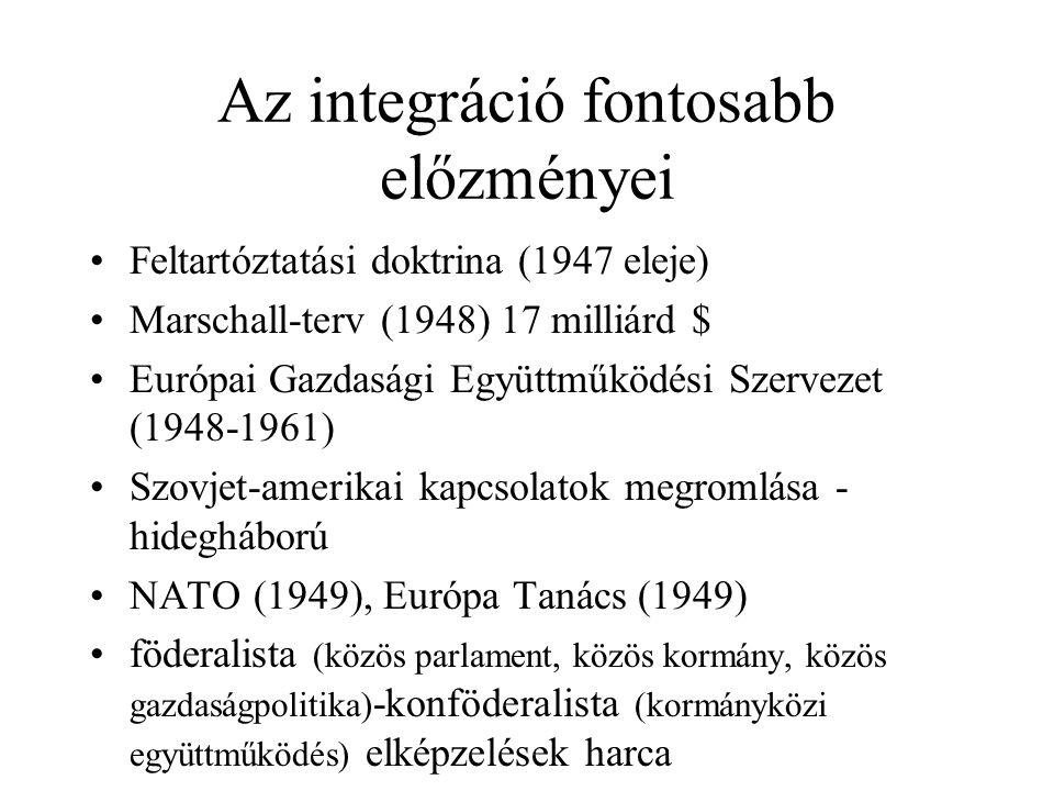 Az integráció fontosabb előzményei •Feltartóztatási doktrina (1947 eleje) •Marschall-terv (1948) 17 milliárd $ •Európai Gazdasági Együttműködési Szerv