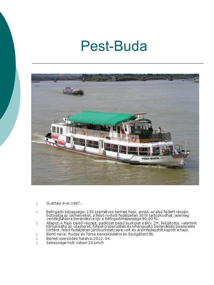 Pest-Buda  Gyártási éve:1987.