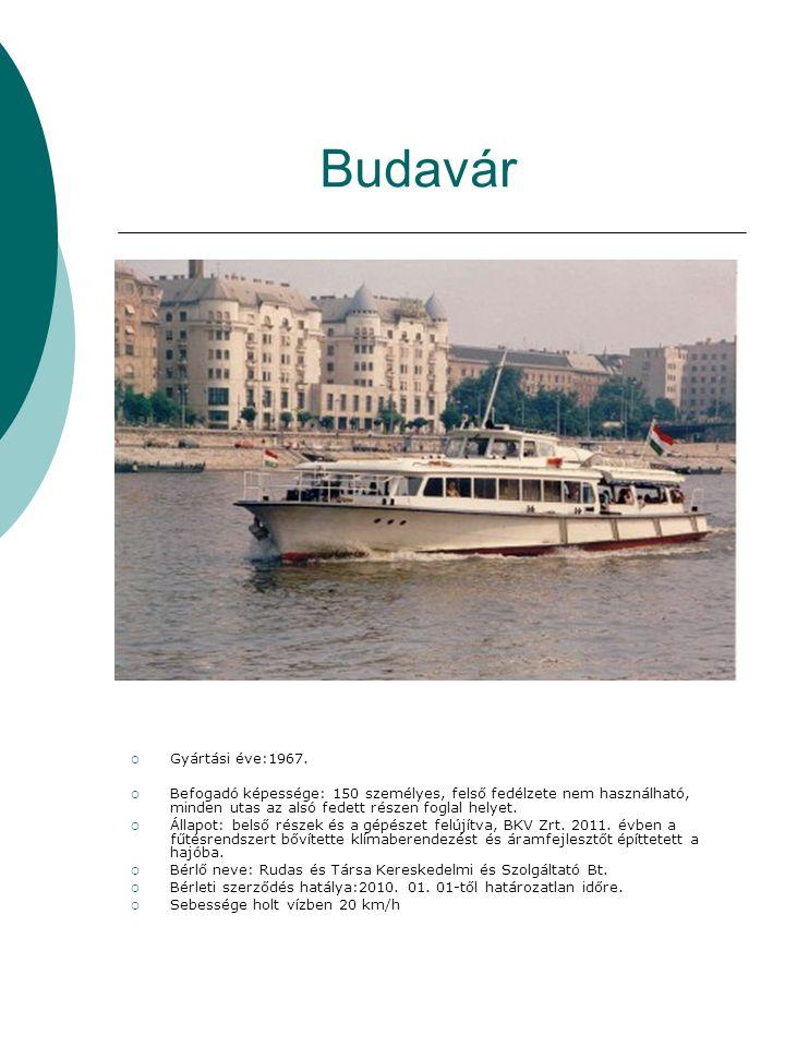 Budavár  Gyártási éve:1967.