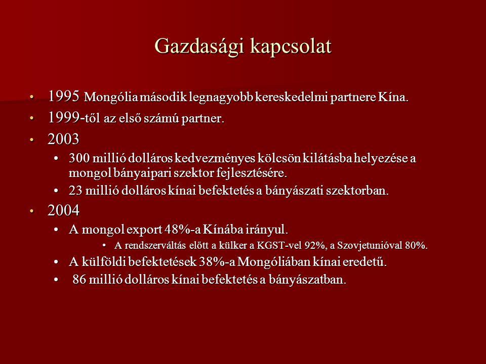 Gazdasági kapcsolat • 1995 Mongólia második legnagyobb kereskedelmi partnere Kína. • 1999- től az első számú partner. • 2003 •300 millió dolláros kedv