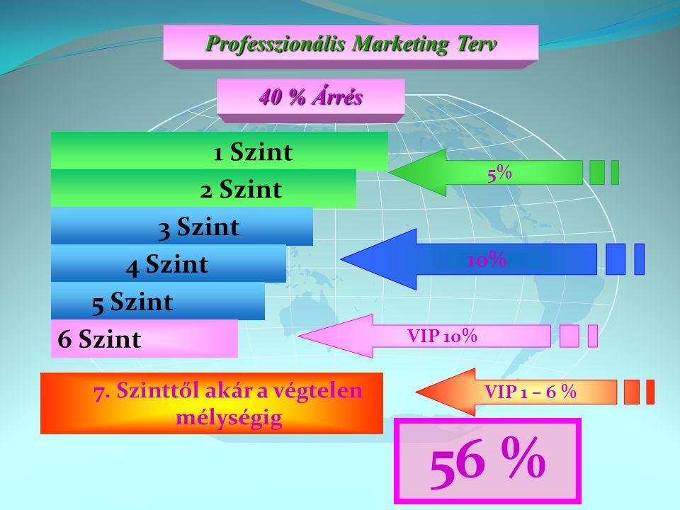 Professzionális Marketing Terv 40 % Árrés 1 Szint 2 Szint 3 Szint 4 Szint 5 Szint 6 Szint 7.