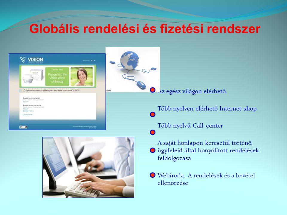 A termék információ és az üzletvitel többnyelvű rendszere Ingyenes modern többnyelvű honlap és domain név.