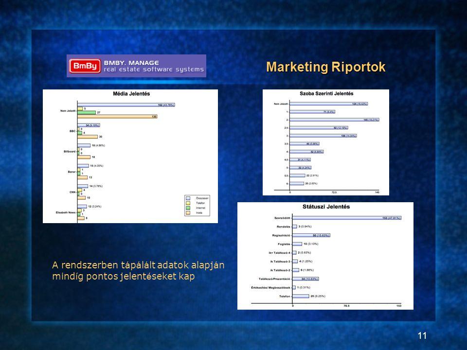 11 A rendszerben t á p á l á lt adatok alapj á n mind í g pontos jelent é seket kap Marketing Riportok
