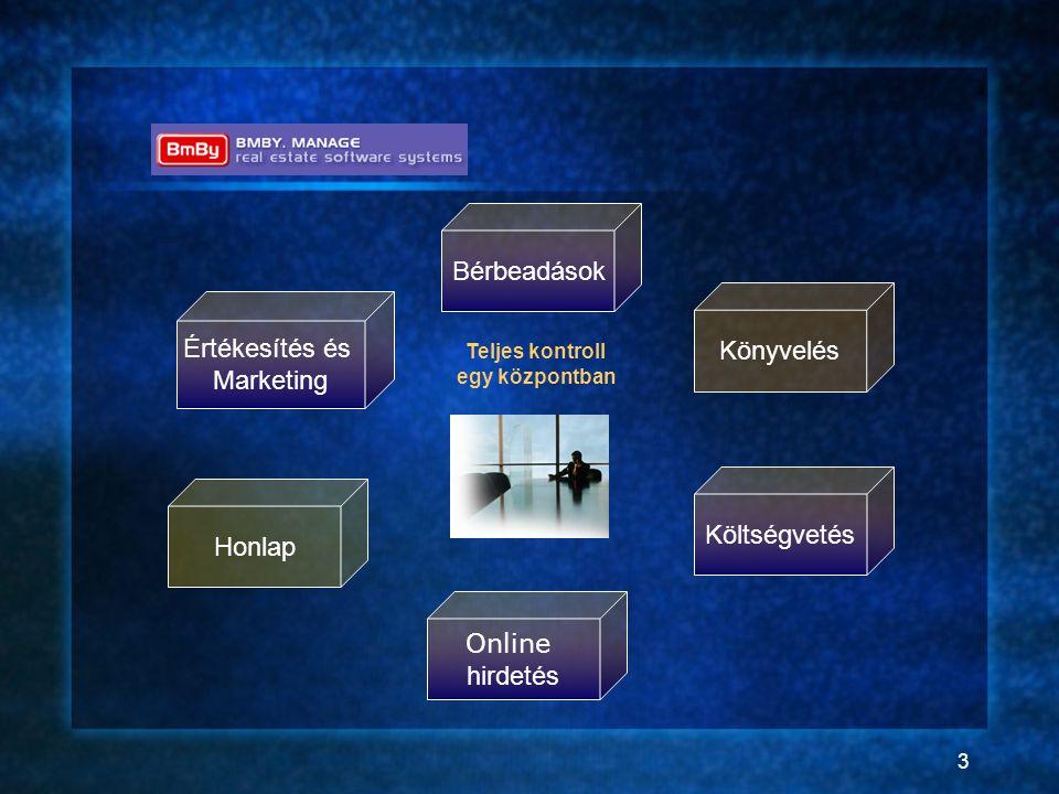 3 Teljes kontroll egy központban Értékesítés és Marketing Bérbeadások Költségvetés Könyvelés Honlap Online hirdetés