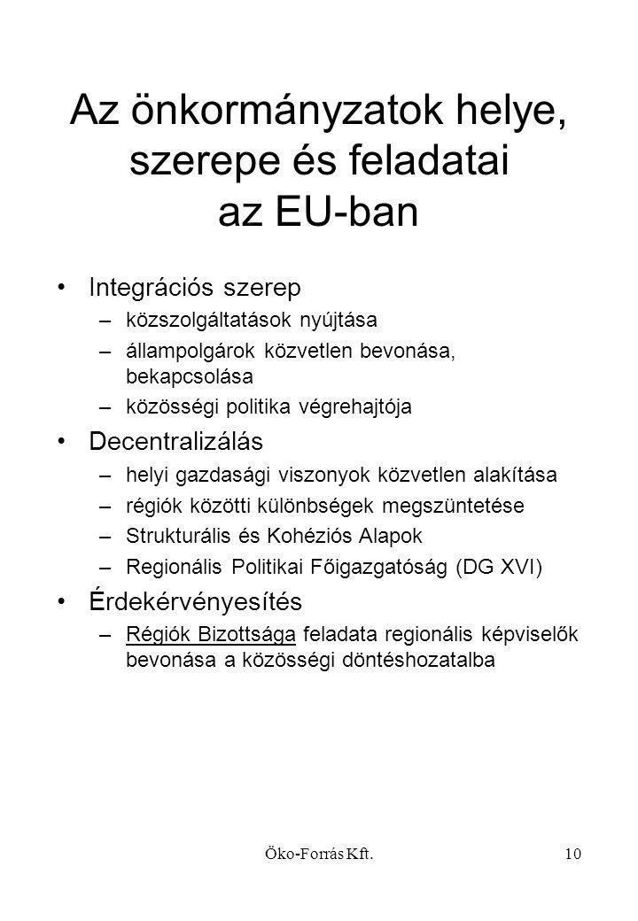 Öko-Forrás Kft.10 Az önkormányzatok helye, szerepe és feladatai az EU-ban •Integrációs szerep –közszolgáltatások nyújtása –állampolgárok közvetlen bevonása, bekapcsolása –közösségi politika végrehajtója •Decentralizálás –helyi gazdasági viszonyok közvetlen alakítása –régiók közötti különbségek megszüntetése –Strukturális és Kohéziós Alapok –Regionális Politikai Főigazgatóság (DG XVI) •Érdekérvényesítés –Régiók Bizottsága feladata regionális képviselők bevonása a közösségi döntéshozatalba