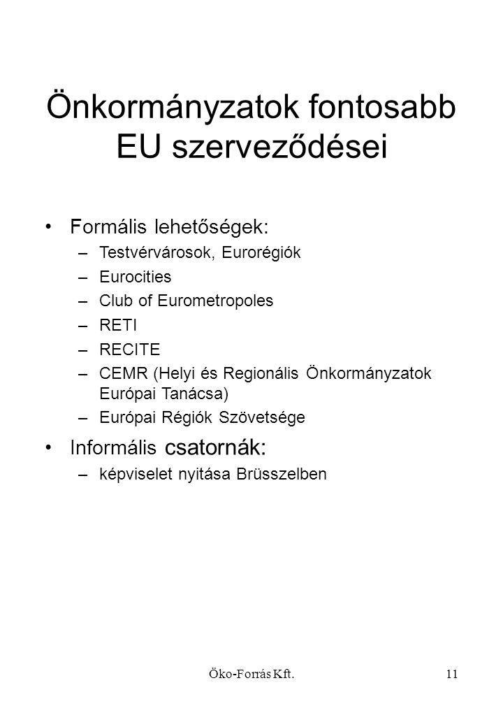 Öko-Forrás Kft.11 Önkormányzatok fontosabb EU szerveződései •Formális lehetőségek: –Testvérvárosok, Eurorégiók –Eurocities –Club of Eurometropoles –RETI –RECITE –CEMR (Helyi és Regionális Önkormányzatok Európai Tanácsa) –Európai Régiók Szövetsége •Informális csatornák: –képviselet nyitása Brüsszelben