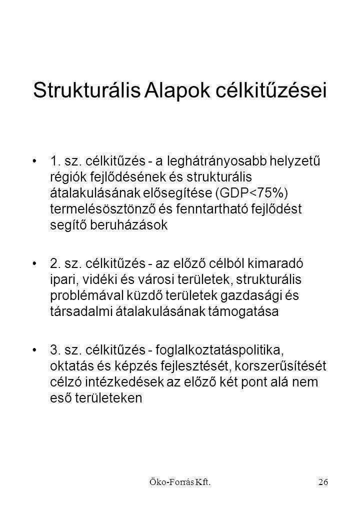 Öko-Forrás Kft.26 Strukturális Alapok célkitűzései •1.
