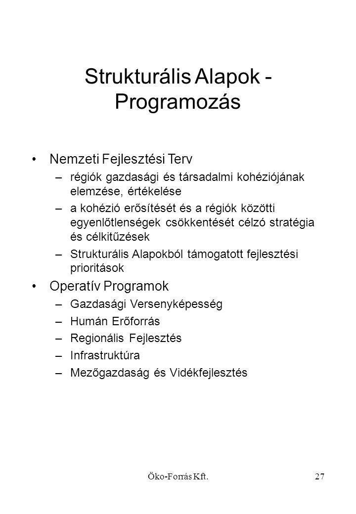 Öko-Forrás Kft.27 Strukturális Alapok - Programozás •Nemzeti Fejlesztési Terv –régiók gazdasági és társadalmi kohéziójának elemzése, értékelése –a kohézió erősítését és a régiók közötti egyenlőtlenségek csökkentését célzó stratégia és célkitűzések –Strukturális Alapokból támogatott fejlesztési prioritások •Operatív Programok –Gazdasági Versenyképesség –Humán Erőforrás –Regionális Fejlesztés –Infrastruktúra –Mezőgazdaság és Vidékfejlesztés