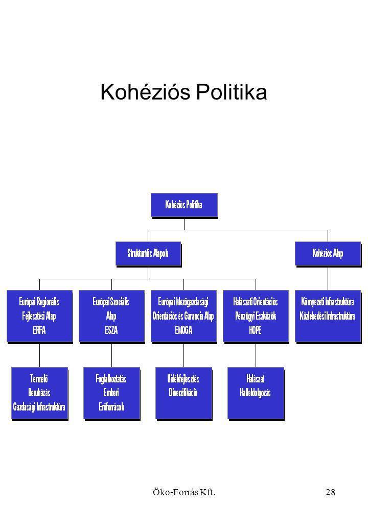 Öko-Forrás Kft.28 Kohéziós Politika