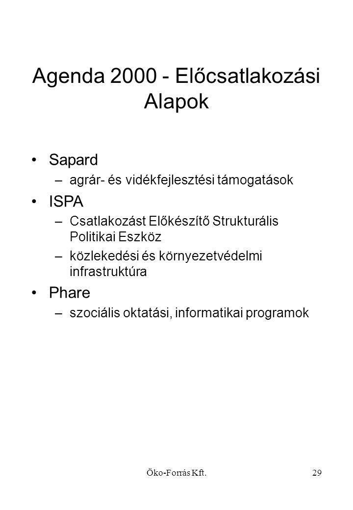 Öko-Forrás Kft.29 Agenda 2000 - Előcsatlakozási Alapok •Sapard –agrár- és vidékfejlesztési támogatások •ISPA –Csatlakozást Előkészítő Strukturális Politikai Eszköz –közlekedési és környezetvédelmi infrastruktúra •Phare –szociális oktatási, informatikai programok