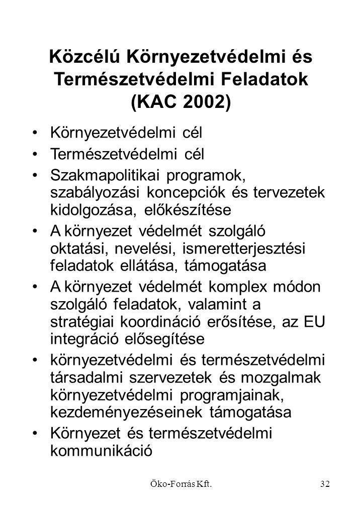 Öko-Forrás Kft.32 Közcélú Környezetvédelmi és Természetvédelmi Feladatok (KAC 2002) •Környezetvédelmi cél •Természetvédelmi cél •Szakmapolitikai programok, szabályozási koncepciók és tervezetek kidolgozása, előkészítése •A környezet védelmét szolgáló oktatási, nevelési, ismeretterjesztési feladatok ellátása, támogatása •A környezet védelmét komplex módon szolgáló feladatok, valamint a stratégiai koordináció erősítése, az EU integráció elősegítése •környezetvédelmi és természetvédelmi társadalmi szervezetek és mozgalmak környezetvédelmi programjainak, kezdeményezéseinek támogatása •Környezet és természetvédelmi kommunikáció