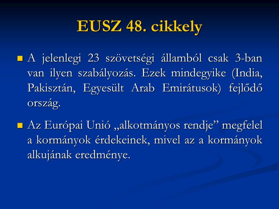 EUSZ 48. cikkely  A jelenlegi 23 szövetségi államból csak 3-ban van ilyen szabályozás. Ezek mindegyike (India, Pakisztán, Egyesült Arab Emirátusok) f