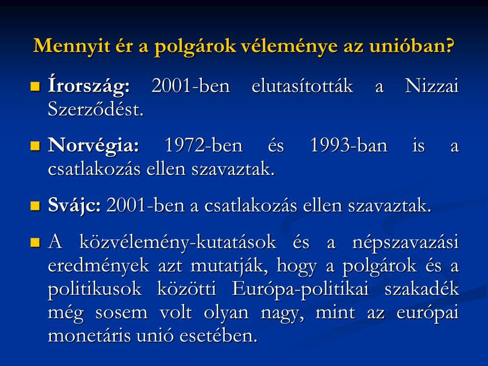 Mennyit ér a polgárok véleménye az unióban?  Írország: 2001-ben elutasították a Nizzai Szerződést.  Norvégia: 1972-ben és 1993-ban is a csatlakozás