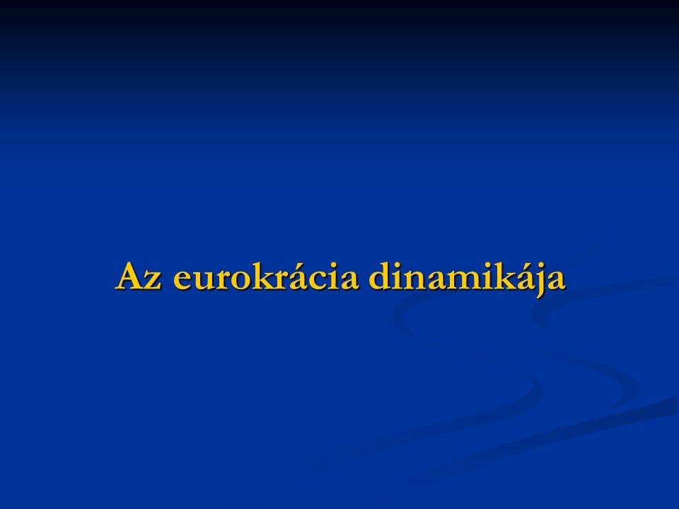 Az eurokrácia dinamikája