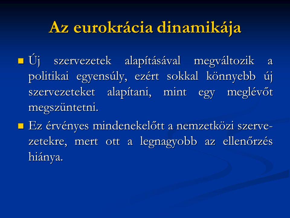 Az eurokrácia dinamikája  Új szervezetek alapításával megváltozik a politikai egyensúly, ezért sokkal könnyebb új szervezeteket alapítani, mint egy meglévőt megszüntetni.