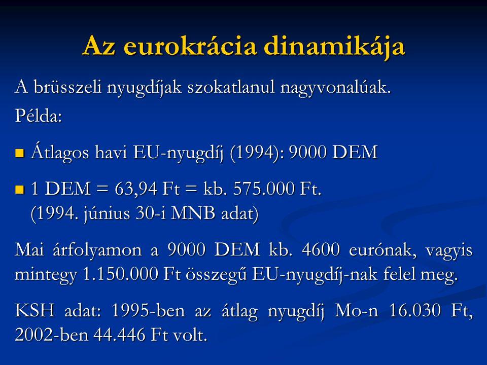 Az eurokrácia dinamikája A brüsszeli nyugdíjak szokatlanul nagyvonalúak.