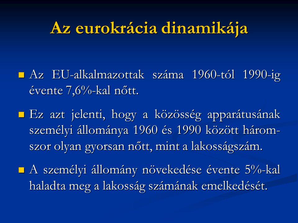 Az eurokrácia dinamikája  Az EU-alkalmazottak száma 1960-tól 1990-ig évente 7,6%-kal nőtt.  Ez azt jelenti, hogy a közösség apparátusának személyi á