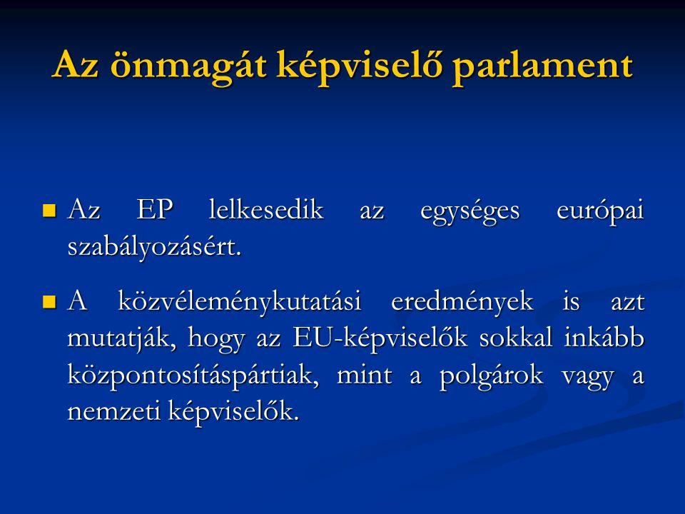 Az önmagát képviselő parlament  Az EP lelkesedik az egységes európai szabályozásért.