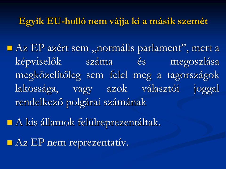 """Egyik EU-holló nem vájja ki a másik szemét  Az EP azért sem """"normális parlament"""", mert a képviselők száma és megoszlása megközelítőleg sem felel meg"""