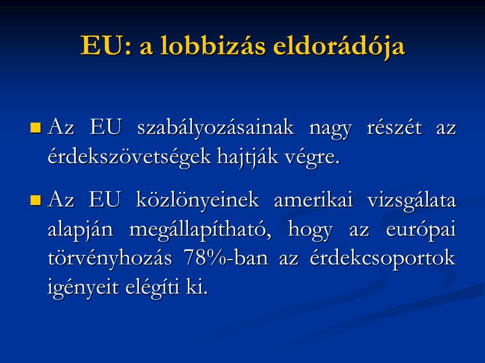  Az EU szabályozásainak nagy részét az érdekszövetségek hajtják végre.  Az EU közlönyeinek amerikai vizsgálata alapján megállapítható, hogy az európ