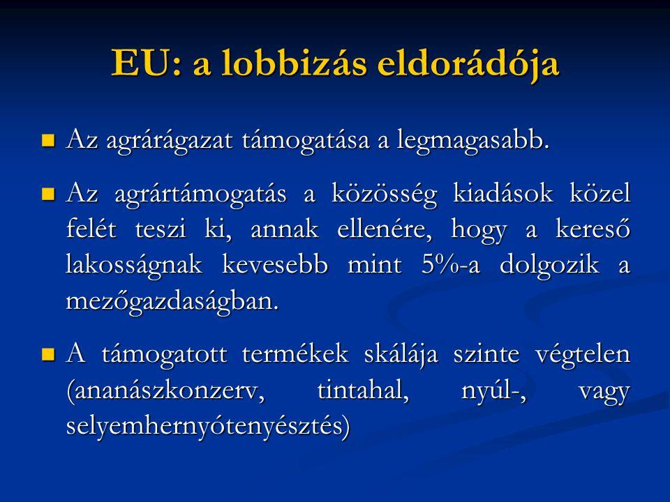 EU: a lobbizás eldorádója  Az agrárágazat támogatása a legmagasabb.  Az agrártámogatás a közösség kiadások közel felét teszi ki, annak ellenére, hog