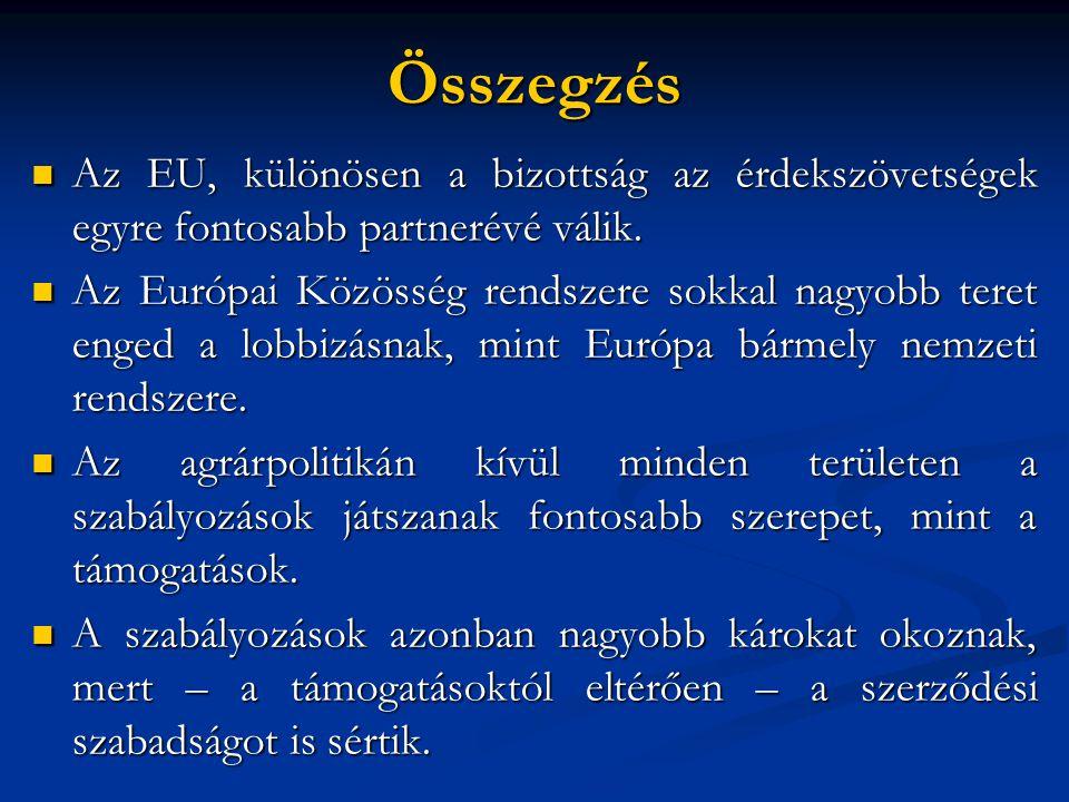 Összegzés  Az EU, különösen a bizottság az érdekszövetségek egyre fontosabb partnerévé válik.  Az Európai Közösség rendszere sokkal nagyobb teret en