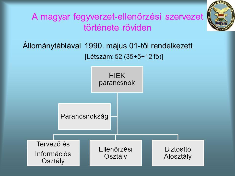 A magyar fegyverzet-ellenőrzési szervezet története röviden Állománytáblával 1990. május 01-től rendelkezett [Létszám: 52 (35+5+12 fő)]