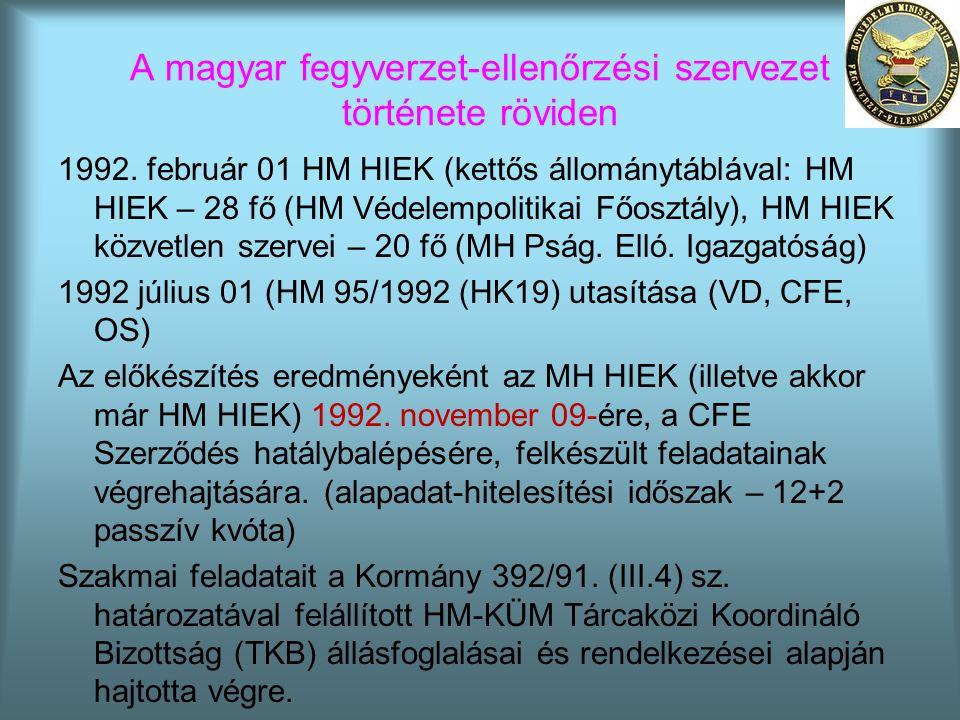 A magyar fegyverzet-ellenőrzési szervezet története röviden 1992. február 01 HM HIEK (kettős állománytáblával: HM HIEK – 28 fő (HM Védelempolitikai Fő
