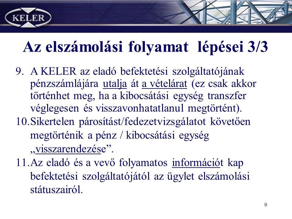 8 5.Az eladó (vagy megbízása alapján a befektetési szolgáltató) a KELER kibocsátásforgalmi- jegyzékben vezetett számlájára transzferálja a CO2 kibocsátási egységeket.