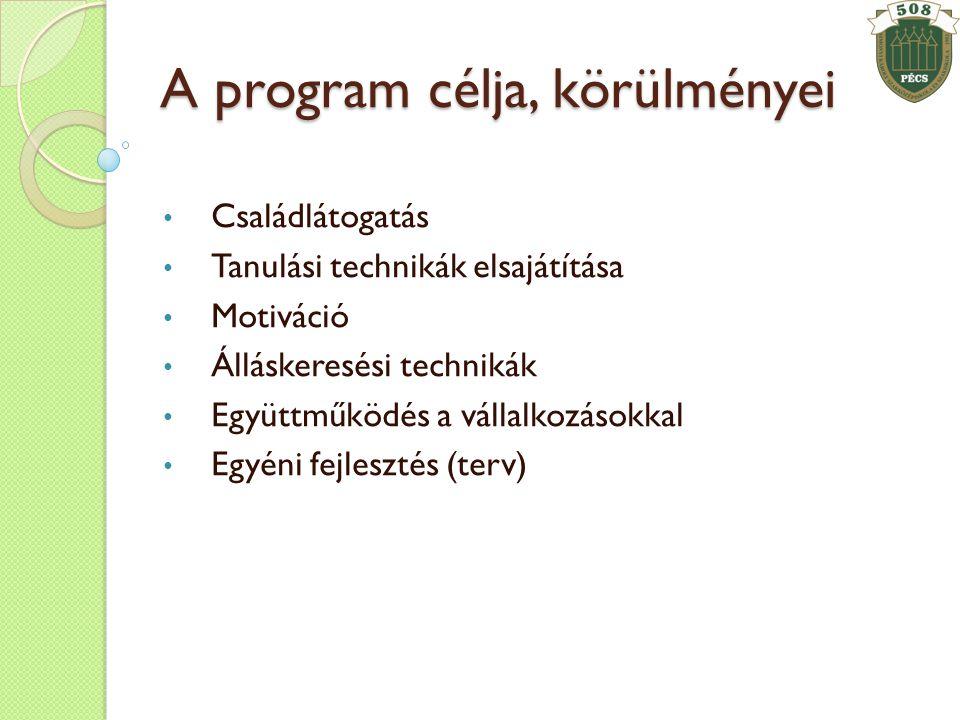 A program célja, körülményei • Családlátogatás • Tanulási technikák elsajátítása • Motiváció • Álláskeresési technikák • Együttműködés a vállalkozásokkal • Egyéni fejlesztés (terv)