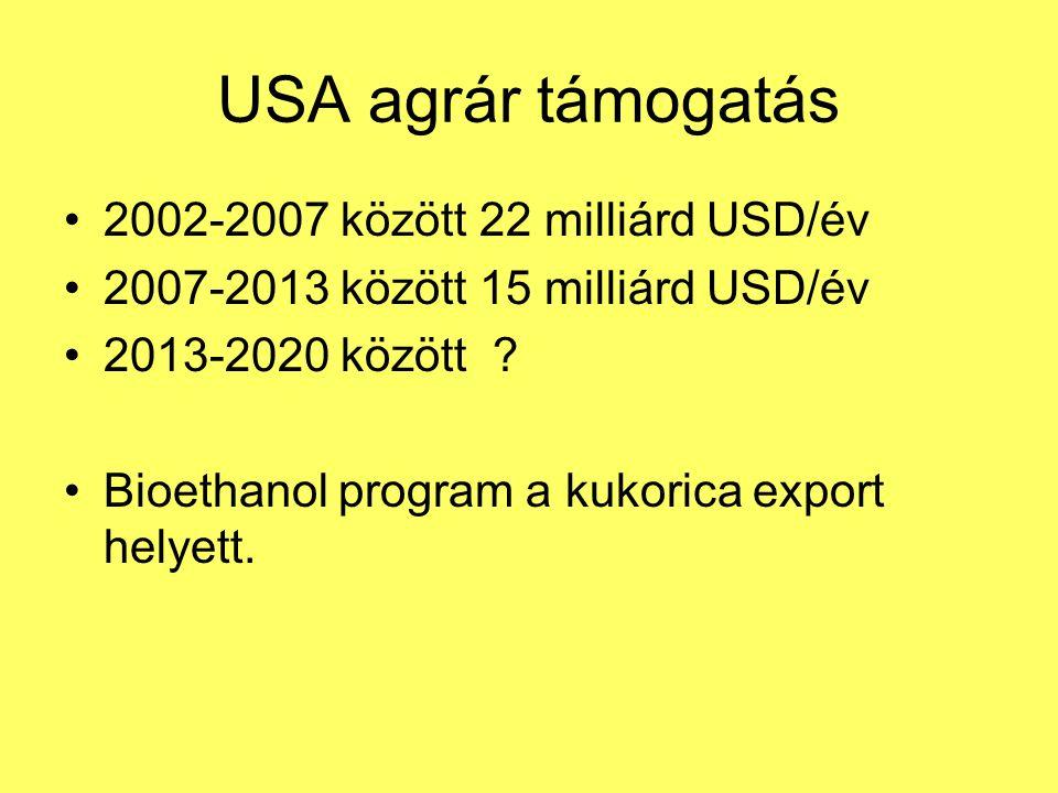 USA agrár támogatás •2002-2007 között 22 milliárd USD/év •2007-2013 között 15 milliárd USD/év •2013-2020 között .