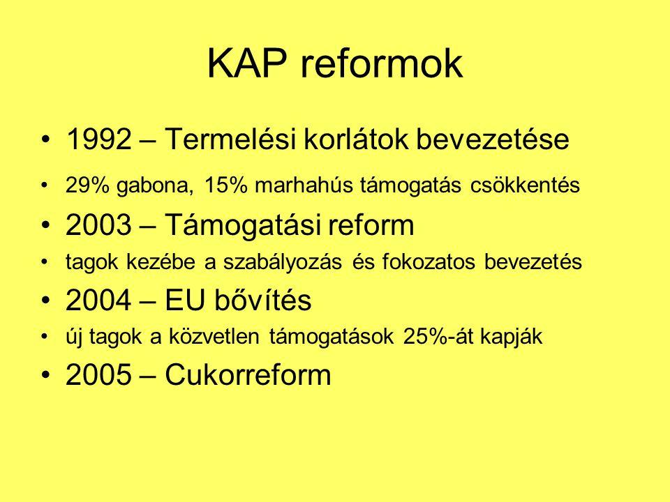 KAP reformok •1992 – Termelési korlátok bevezetése •29% gabona, 15% marhahús támogatás csökkentés •2003 – Támogatási reform •tagok kezébe a szabályozás és fokozatos bevezetés •2004 – EU bővítés •új tagok a közvetlen támogatások 25%-át kapják •2005 – Cukorreform