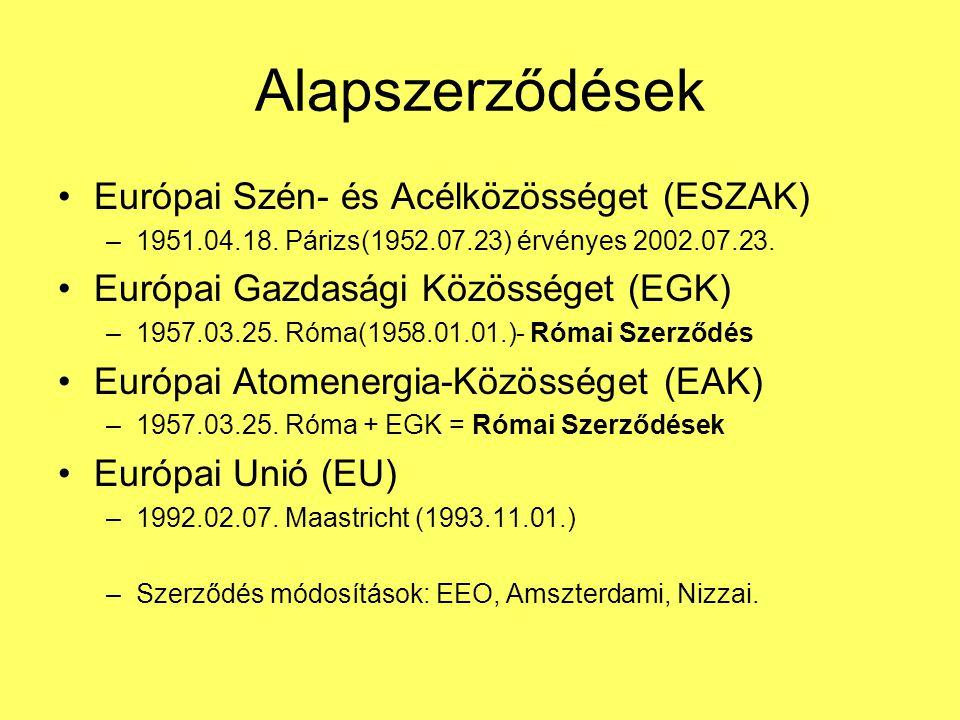 Alapszerződések •Európai Szén- és Acélközösséget (ESZAK) –1951.04.18.