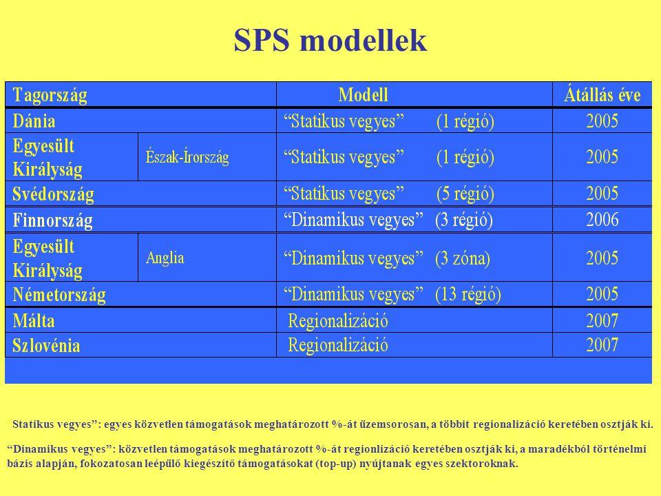 SPS modellek Statikus vegyes : egyes közvetlen támogatások meghatározott %-át üzemsorosan, a többit regionalizáció keretében osztják ki.