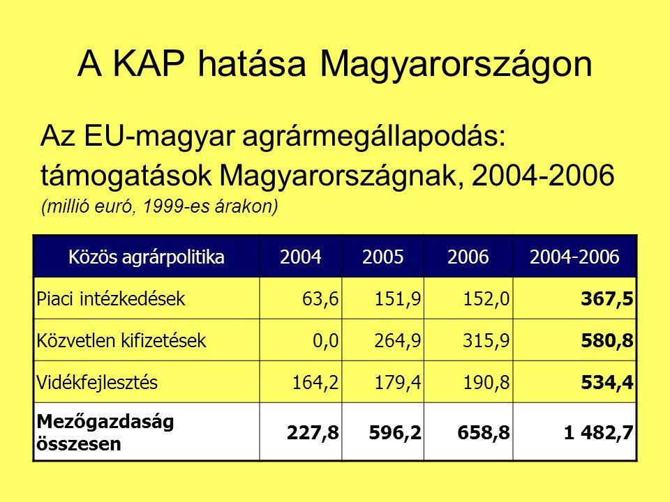 A KAP hatása Magyarországon Az EU-magyar agrármegállapodás: támogatások Magyarországnak, 2004-2006 (millió euró, 1999-es árakon) Közös agrárpolitika2004200520062004-2006 Piaci intézkedések63,6151,9152,0367,5 Közvetlen kifizetések0,0264,9315,9580,8 Vidékfejlesztés164,2179,4190,8534,4 Mezőgazdaság összesen 227,8596,2658,81 482,7